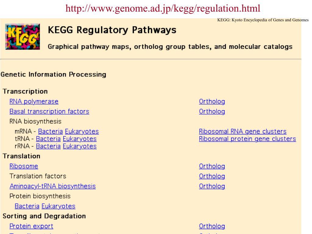 http://www.genome.ad.jp/kegg/regulation.html