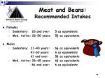 meat and beans recommended intakes