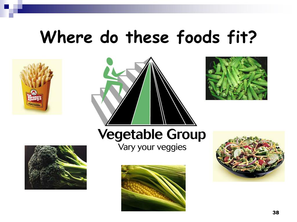 Where do these foods fit?