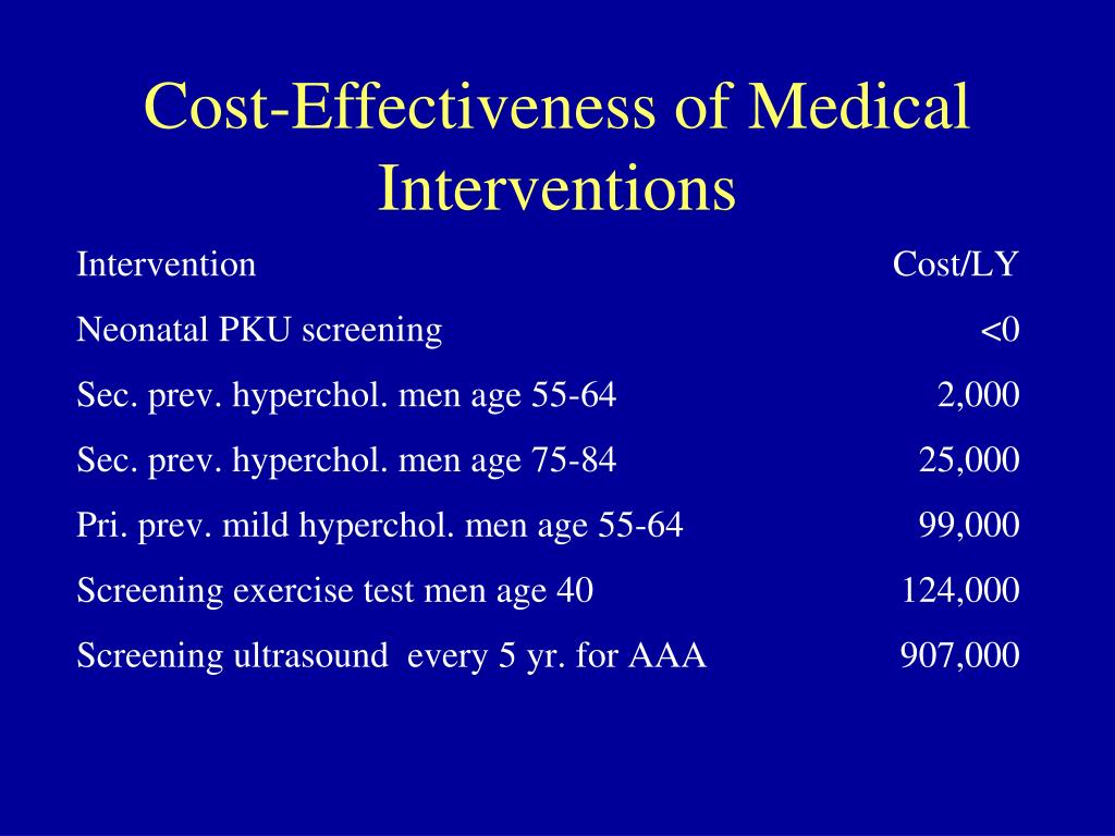 Cost-Effectiveness of Medical Interventions