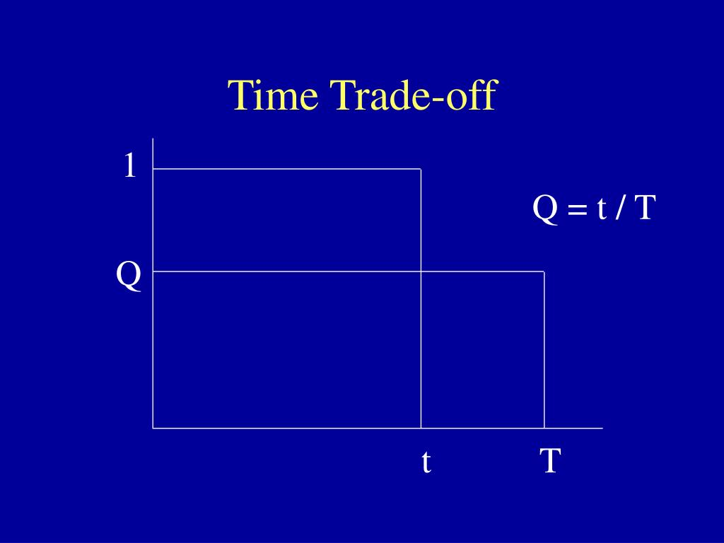 Time Trade-off