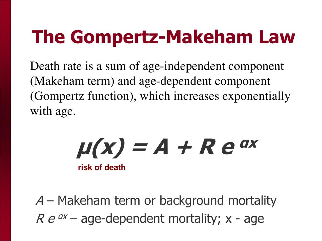 The Gompertz-Makeham Law