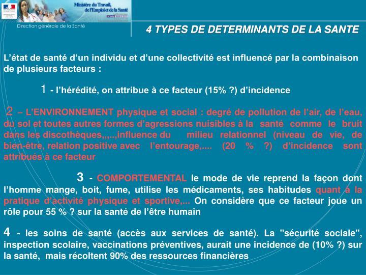 4 TYPES DE DETERMINANTS DE LA SANTE