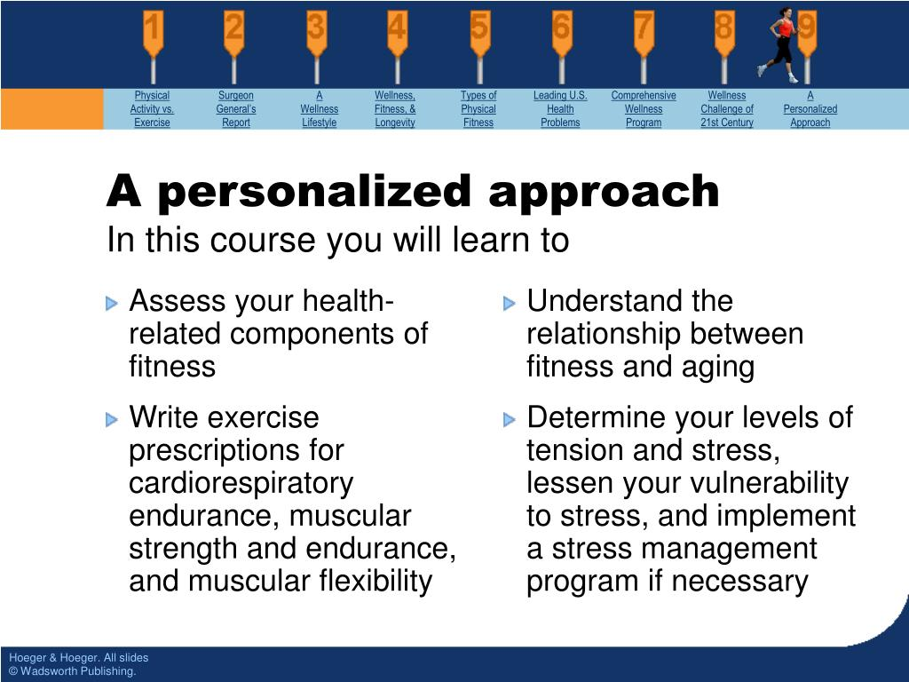 Assess your health-related components of fitness