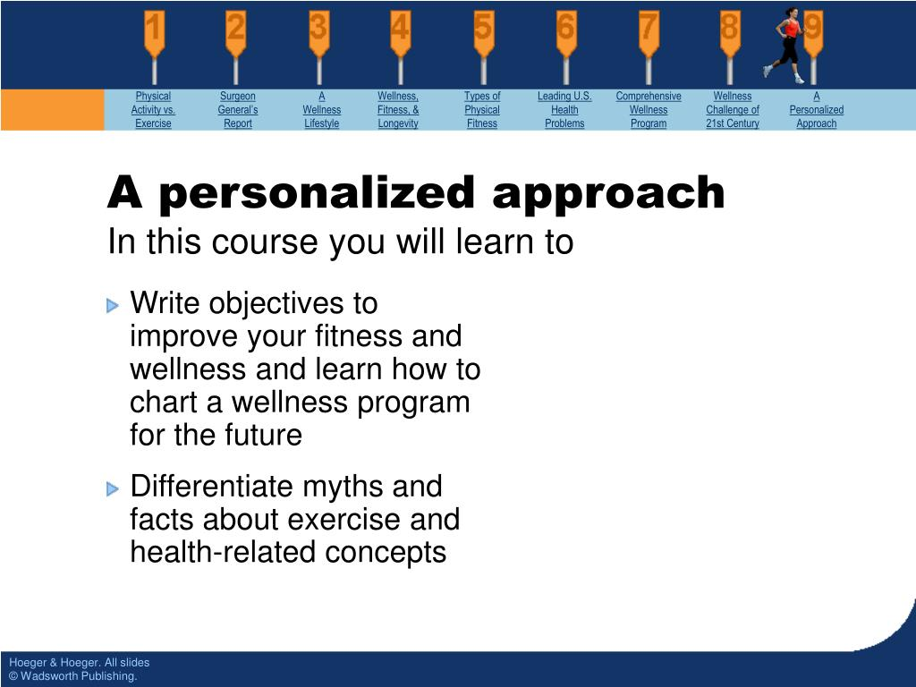Write objectives to improve your fitness and wellness and learn how to chart a wellness program for the future