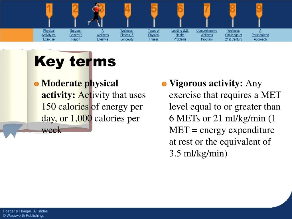 Moderate physical activity: