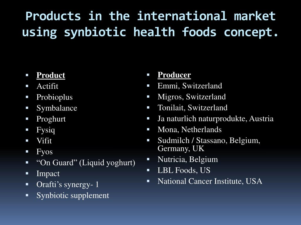 Products in the international market using synbiotic health foods concept.