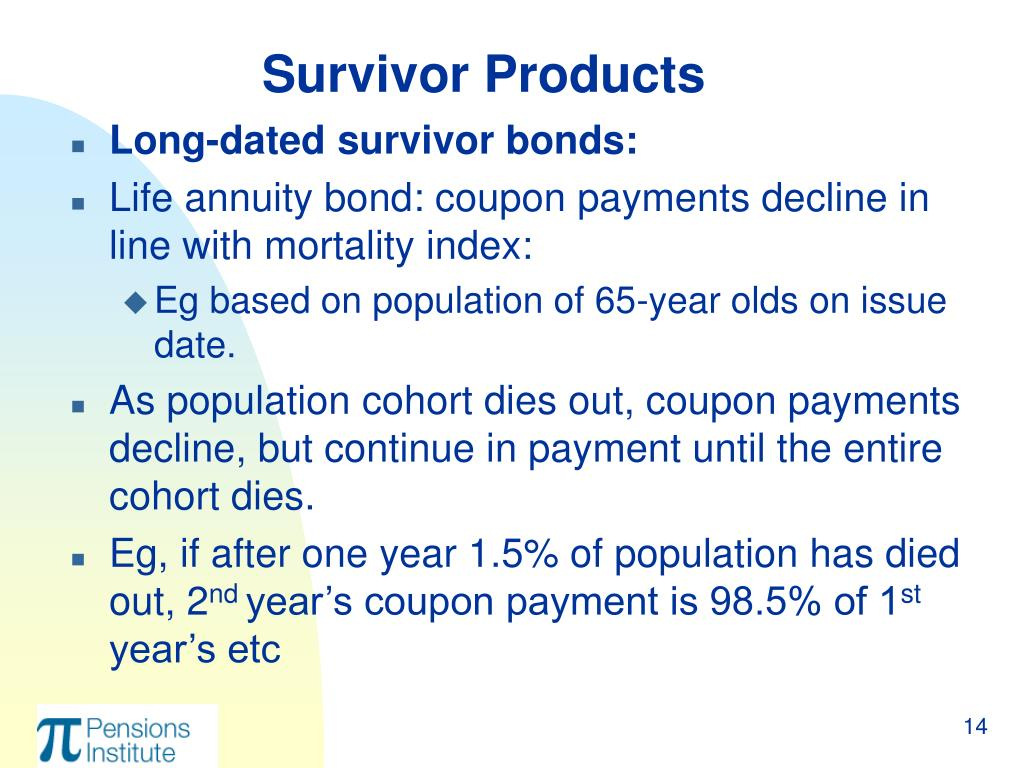 Survivor Products