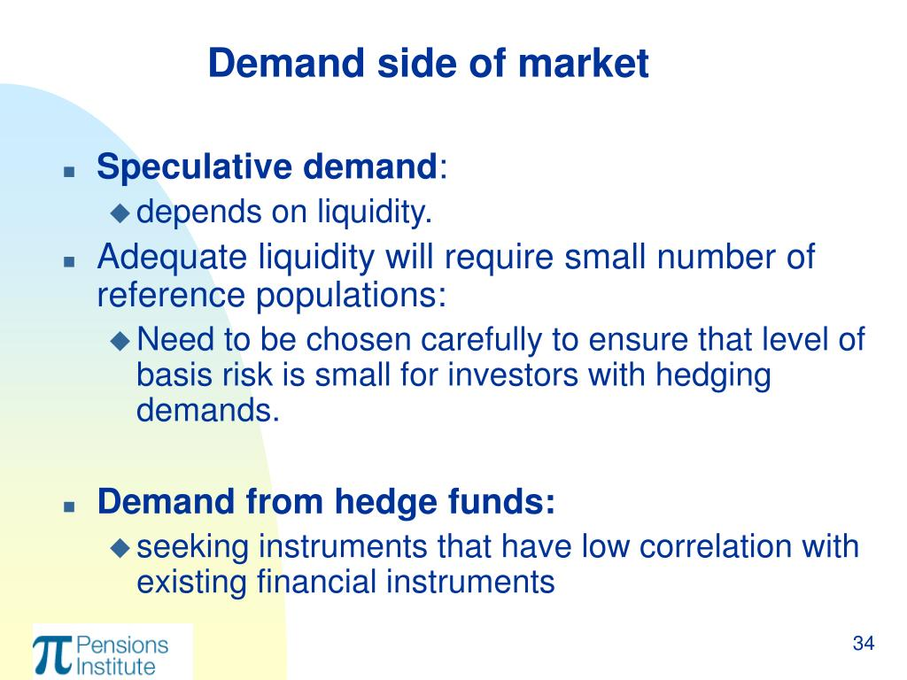 Demand side of market
