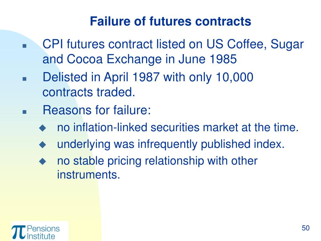Failure of futures contracts