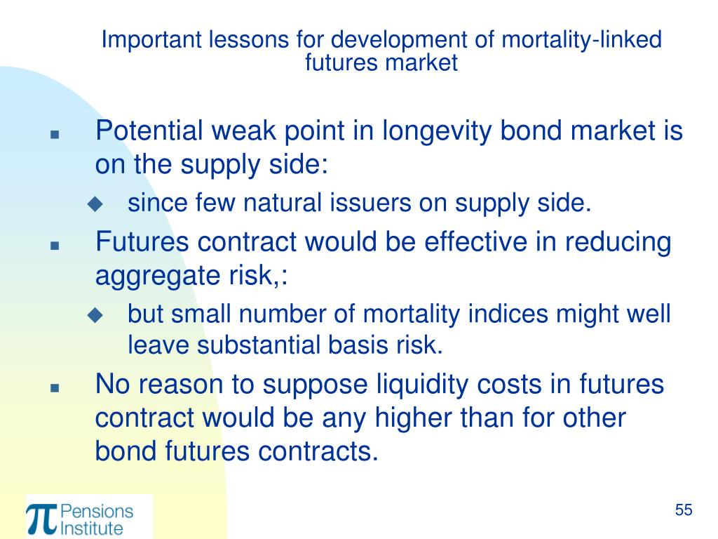 Important lessons for development of mortality-linked futures market