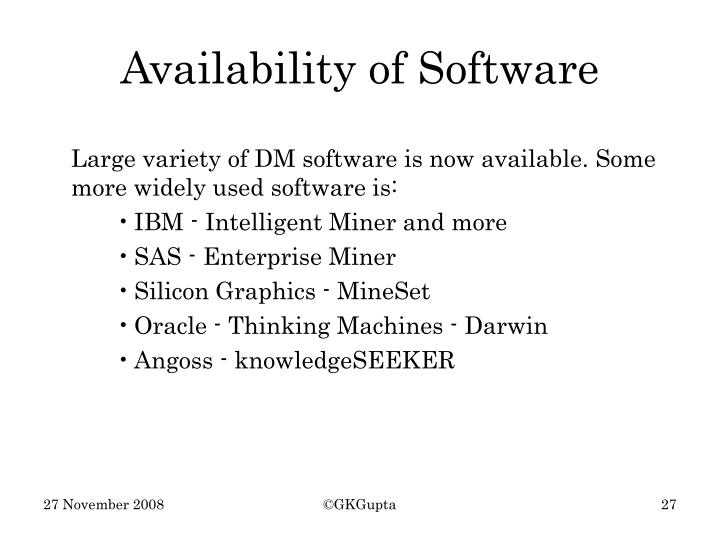 Availability of Software