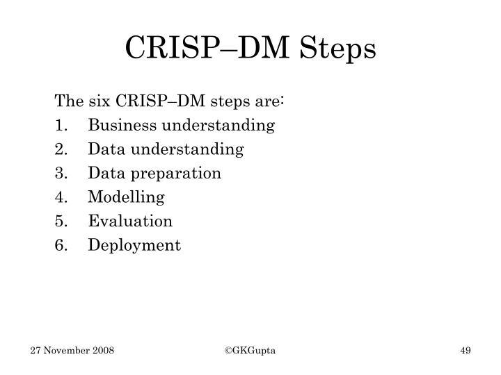 CRISP–DM Steps
