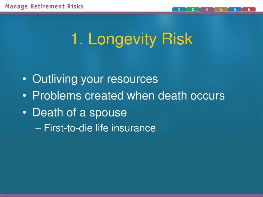 1. Longevity Risk