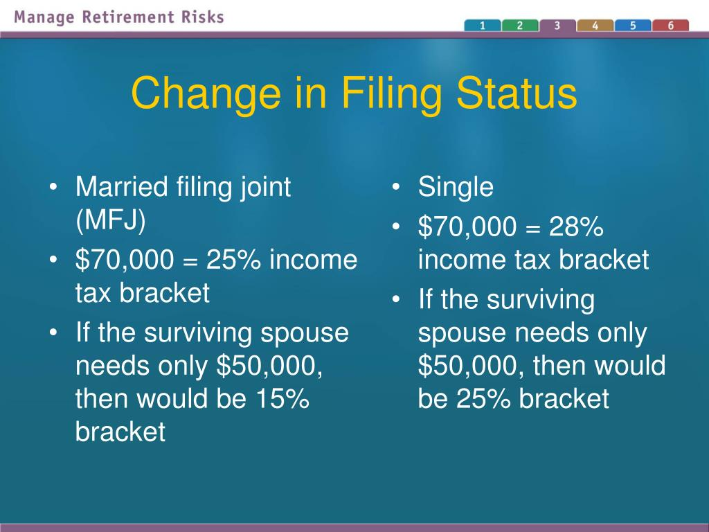 Married filing joint (MFJ)