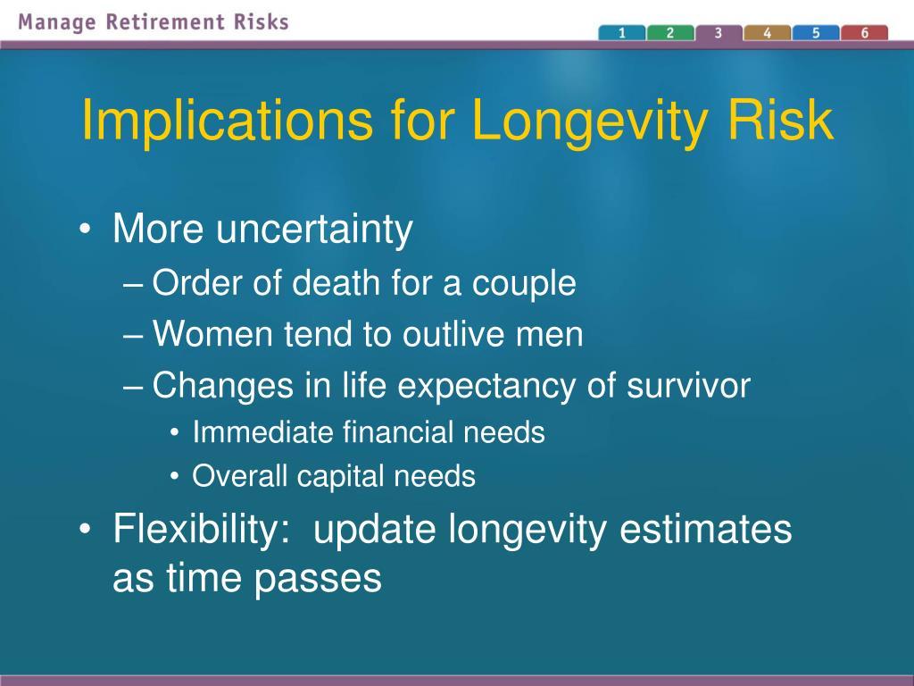 Implications for Longevity Risk