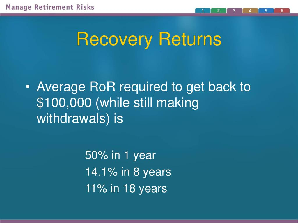 Recovery Returns