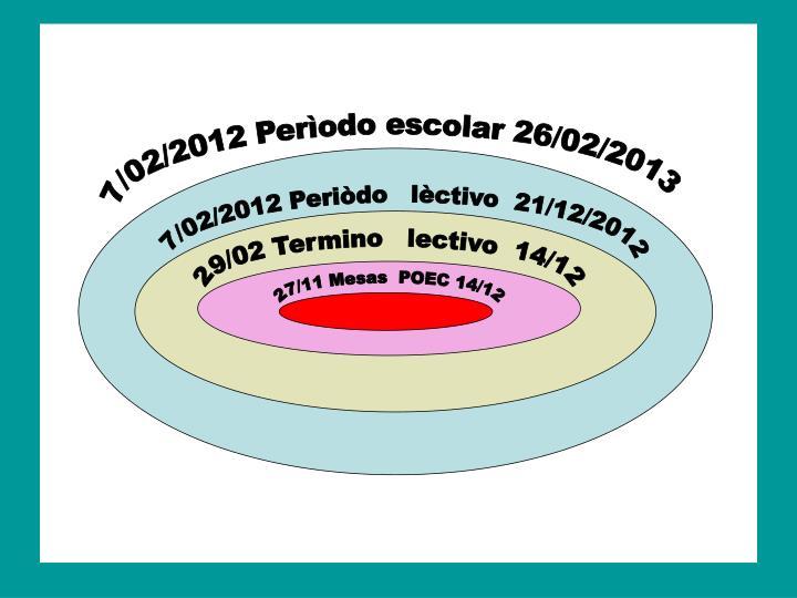 7/02/2012 Perìodo escolar 26/02/2013