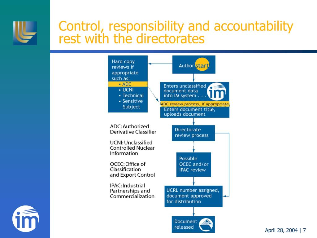 Control, responsibility and accountability rest with the directorates