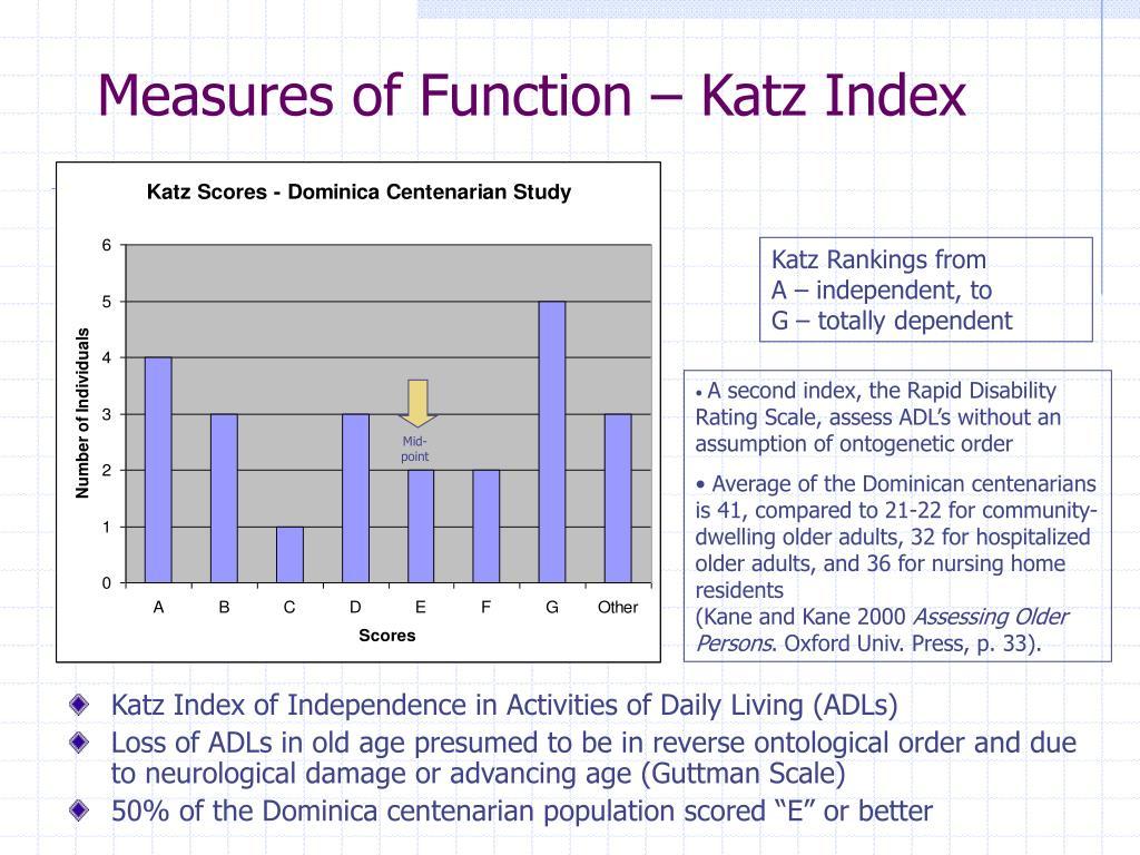 Measures of Function – Katz Index