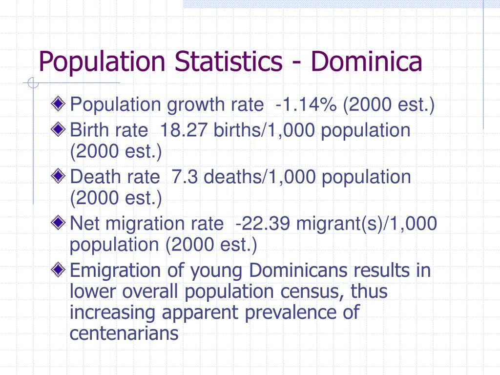 Population Statistics - Dominica