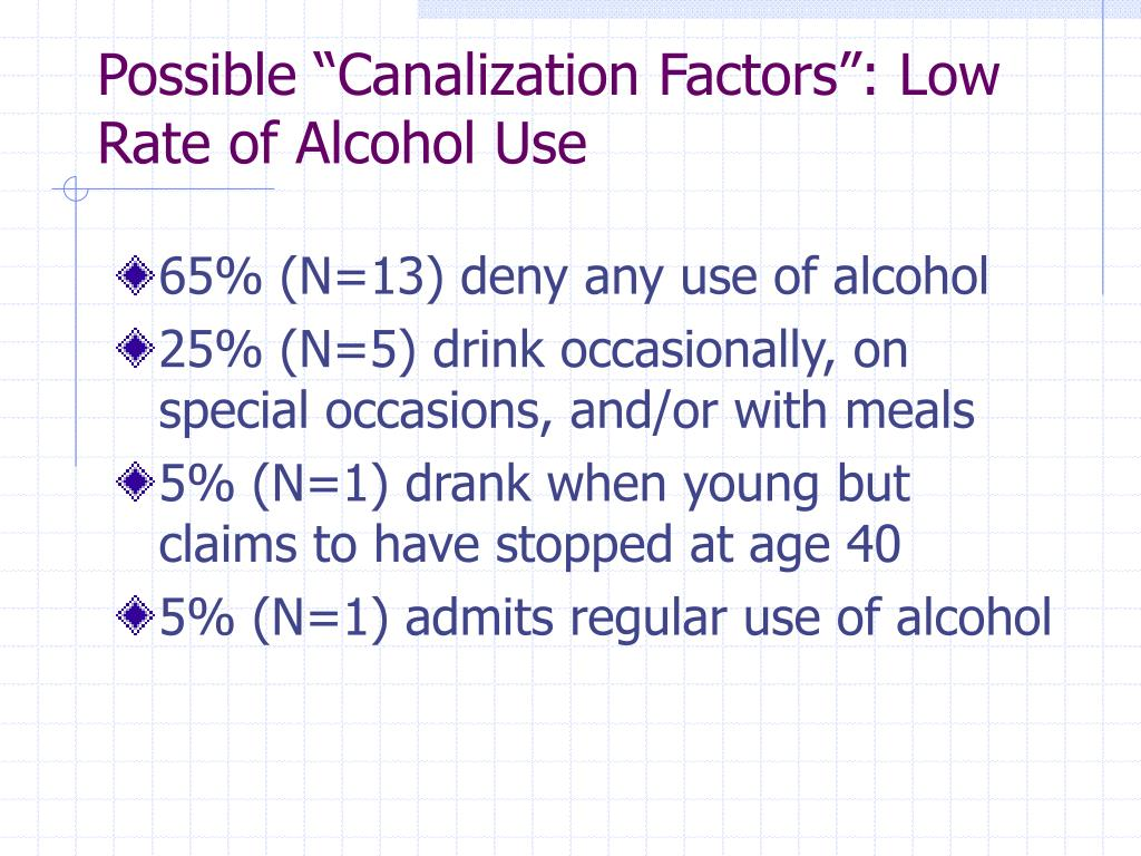 "Possible ""Canalization Factors"": Low Rate of Alcohol Use"