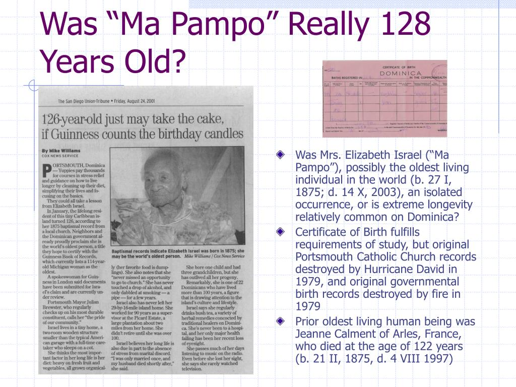 "Was ""Ma Pampo"" Really 128 Years Old?"