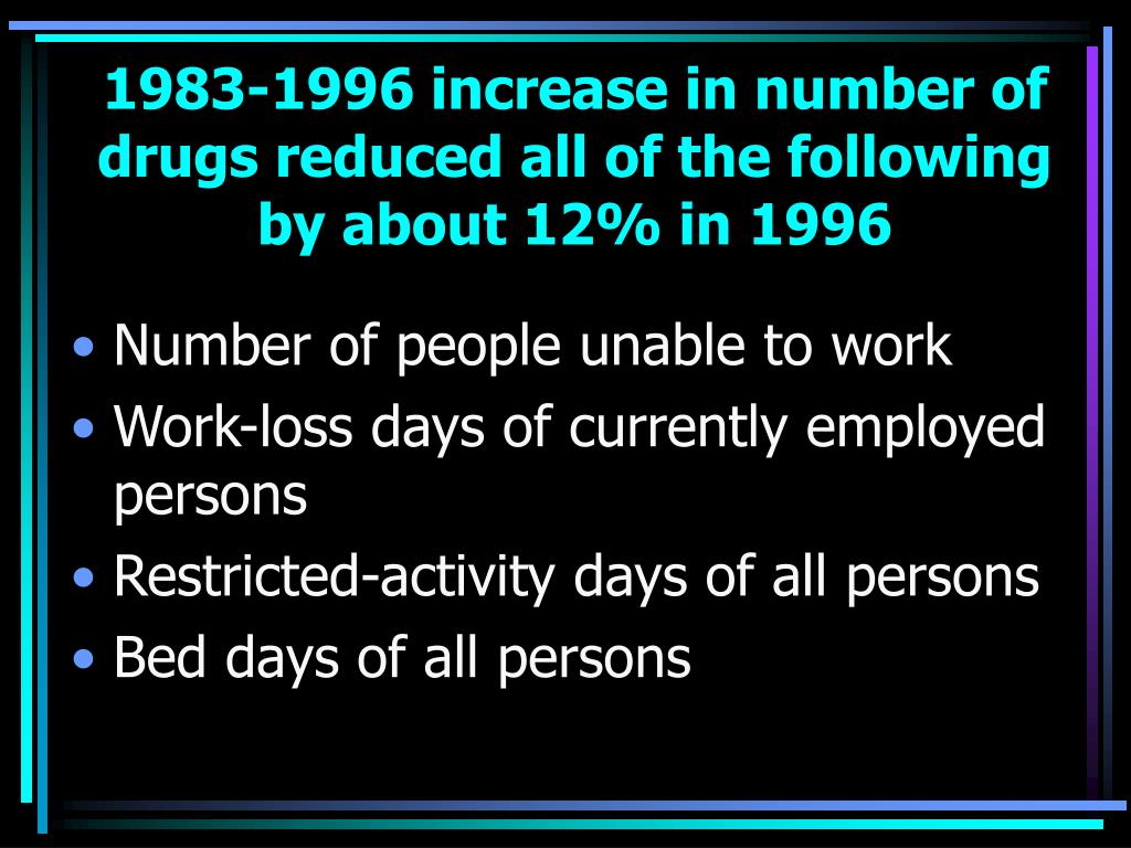 1983-1996 increase in number of drugs reduced all of the following by about 12% in 1996