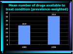 mean number of drugs available to treat condition prevalence weighted
