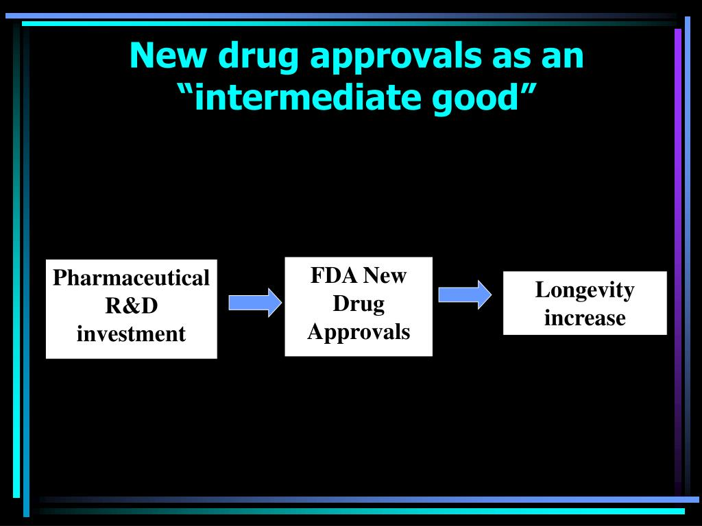 "New drug approvals as an ""intermediate good"""