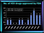 no of hiv drugs approved by fda