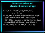 priority review vs standard review drugs