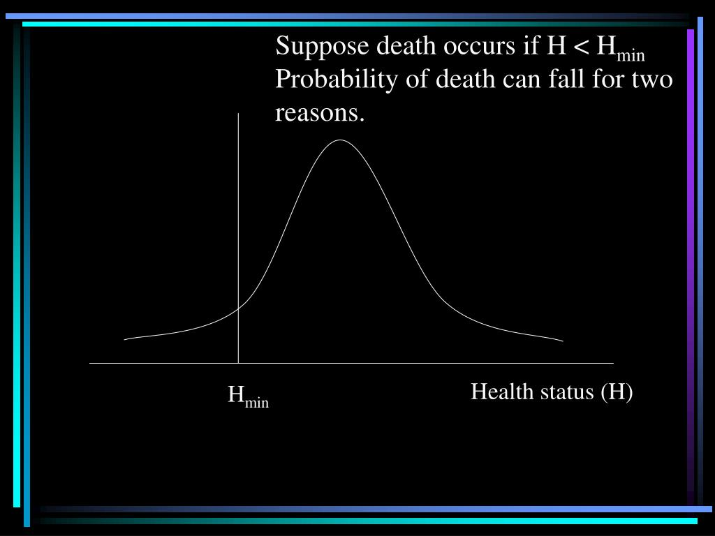 Suppose death occurs if H < H
