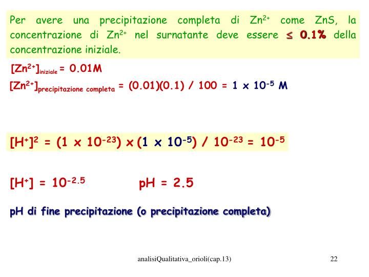 Per avere una precipitazione completa di Zn