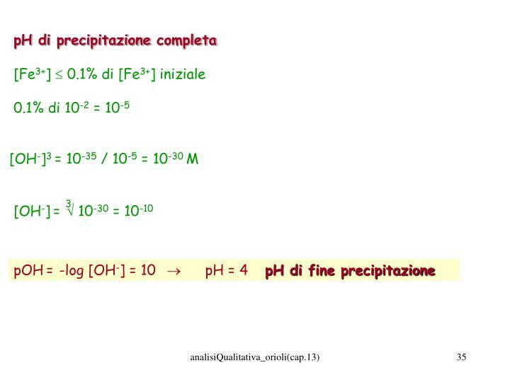 pH di precipitazione completa