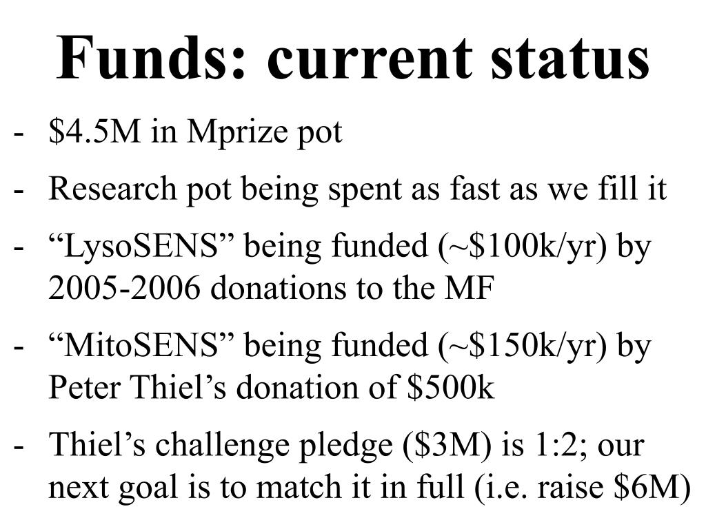 Funds: current status