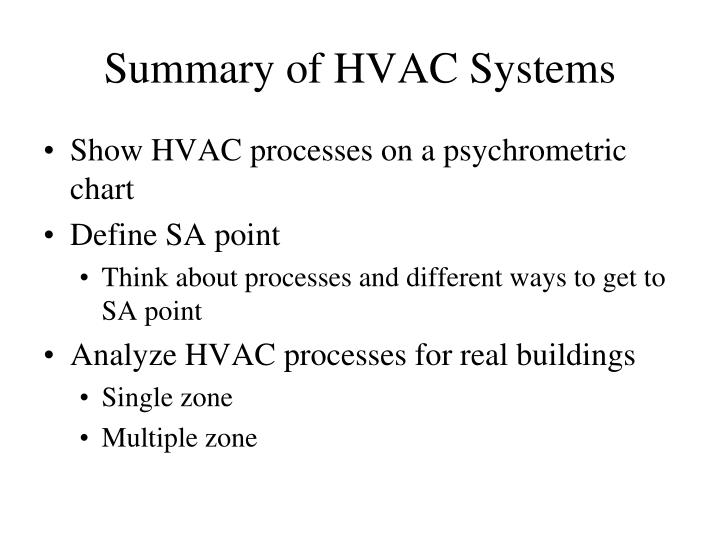 Summary of HVAC Systems