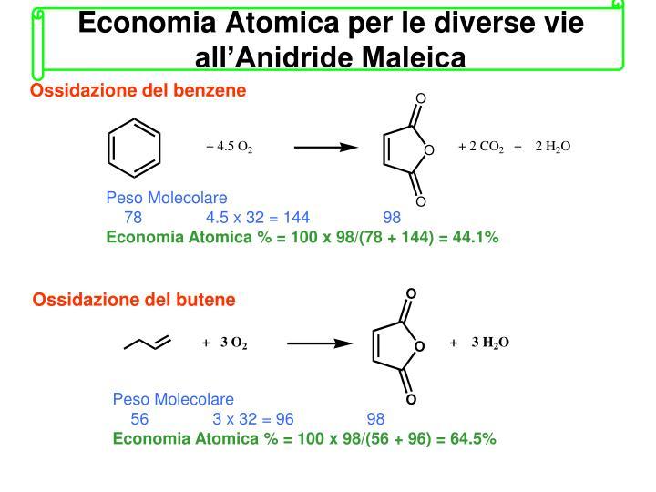 Economia Atomica per le diverse vie all'Anidride Maleica