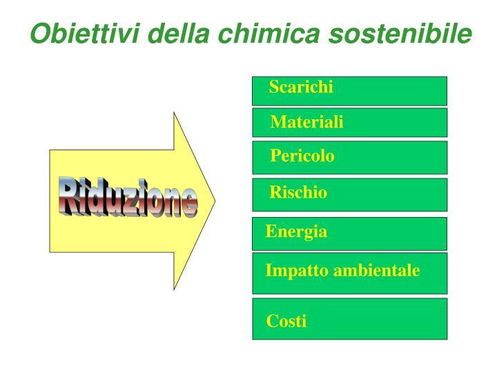 Obiettivi della chimica sostenibile
