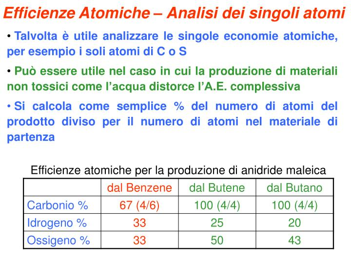 Efficienze Atomiche – Analisi dei singoli atomi