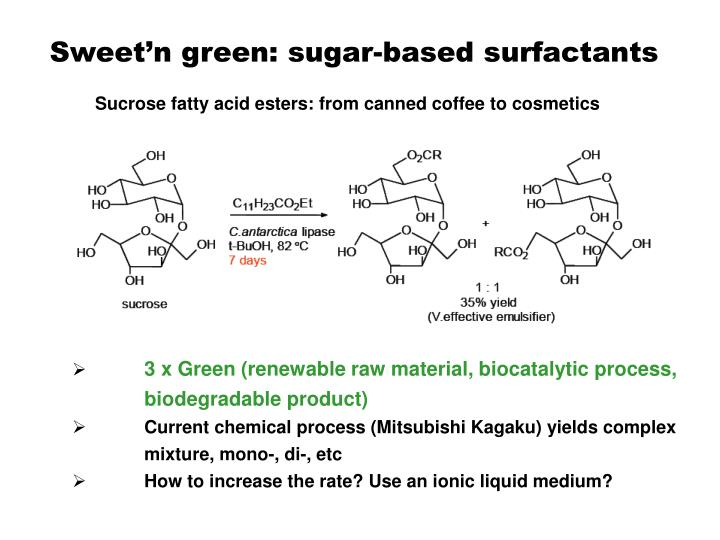 Sweet'n green: sugar-based surfactants
