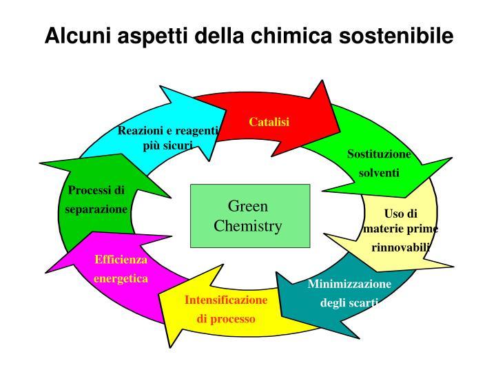 Alcuni aspetti della chimica sostenibile