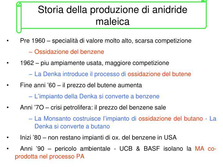 Storia della produzione di anidride maleica