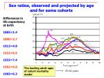 sex ratios observed and projected by age and for some cohorts
