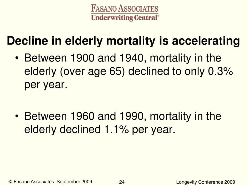 Decline in elderly mortality is accelerating