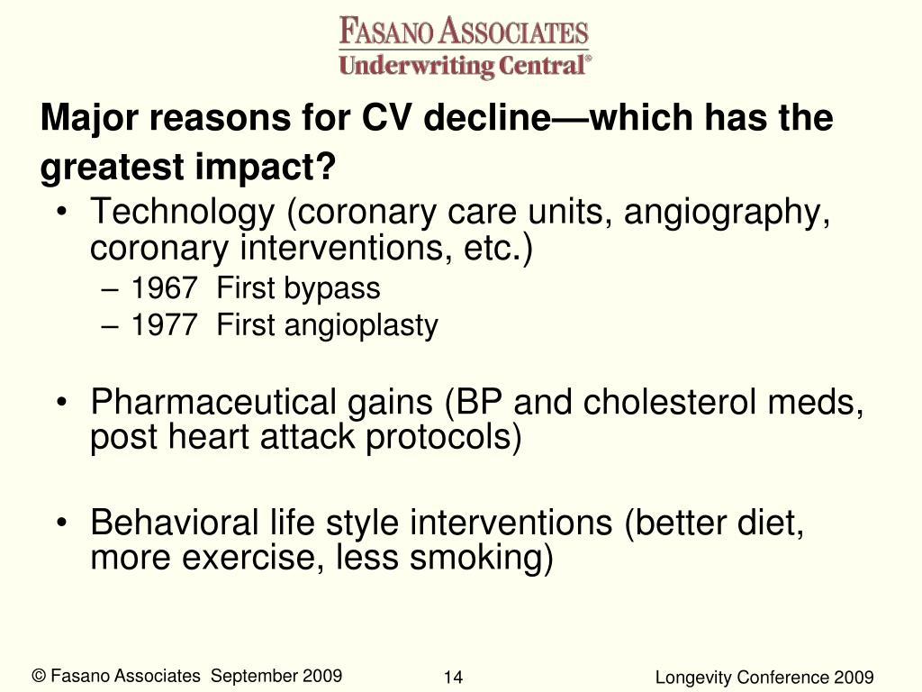 Major reasons for CV decline—which has the greatest impact?
