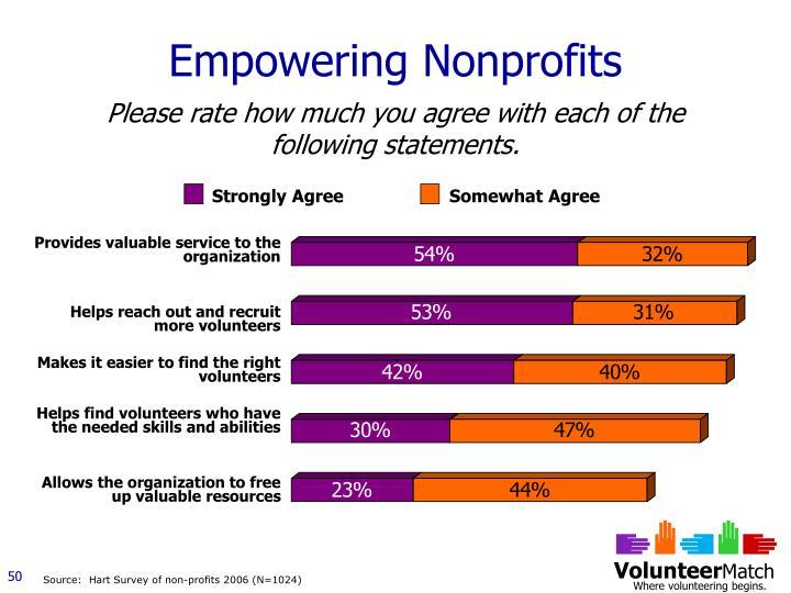 Empowering Nonprofits