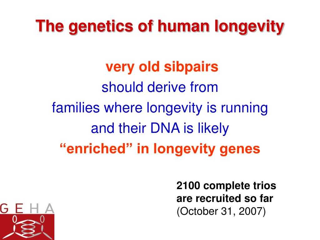 The genetics of human longevity