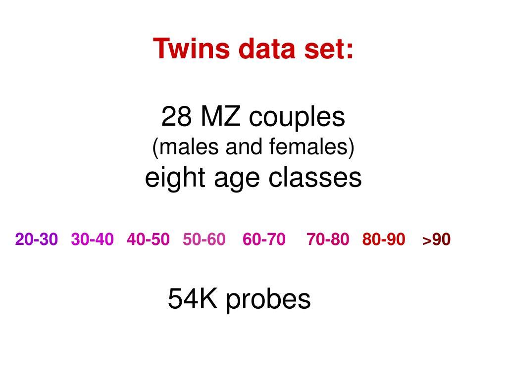 Twins data set: