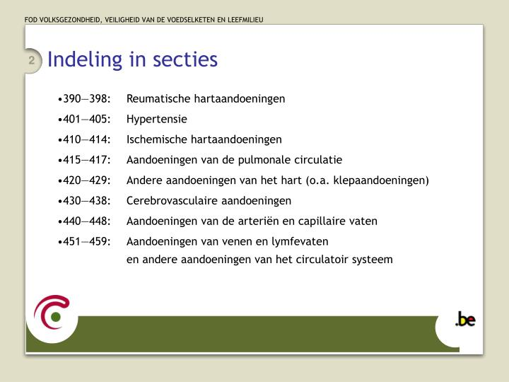 Indeling in secties